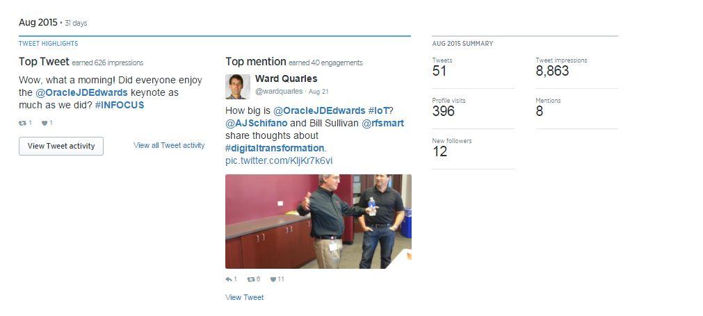 Twitter Aug 15